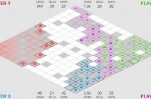 Iso RTS, uno strategico in tempo reale su griglia isometrica